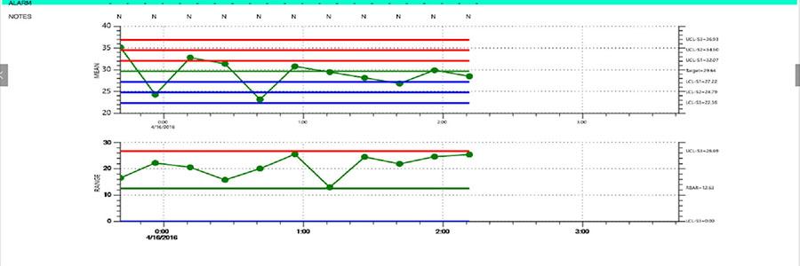 Variable Control Chart Limits
