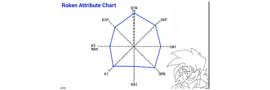 Attribute Charts