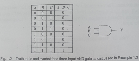 Three Boolean Operators