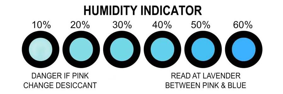 Humidity-indicator-card.jpg